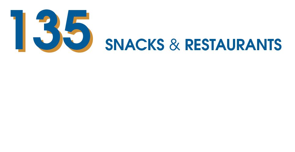 135 Snacks et restaurants